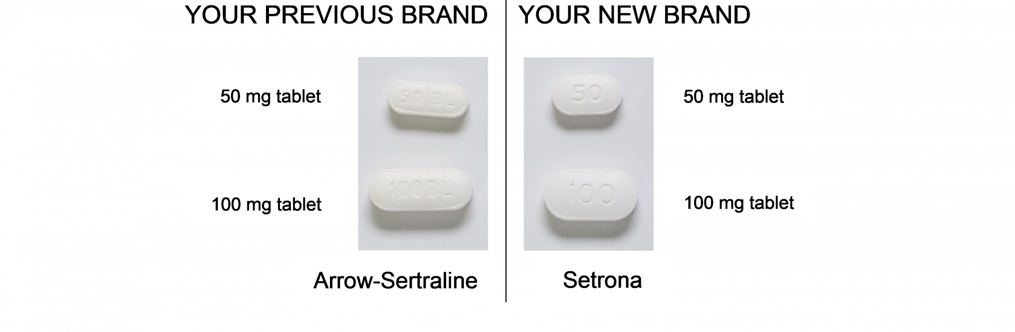 Setrona tablets are white and oblong (like the Arrow-Sertraline tablets), but they are shorter and broader than the Arrow. .